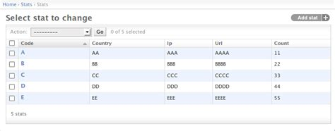 Dowloading CSV File With From Django Admin   End Point Blog